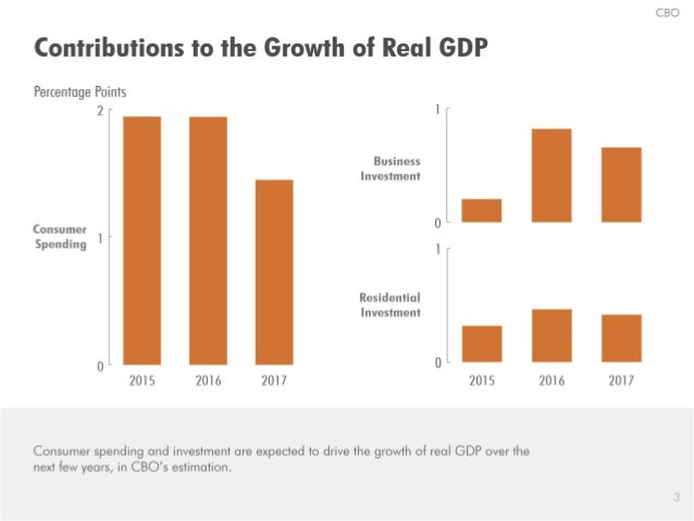 consumer spending in asia gdp and Consumer spending and business investment kept the euro-area economy humming along in the second quarter, with the wheels greased by the european central bank's ultra-loose monetary policy.
