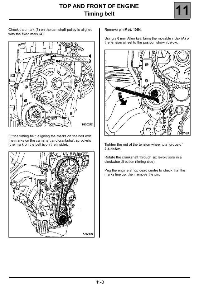 Renault 2 2 Dci Engine Diagram Free Wiring Diagrams