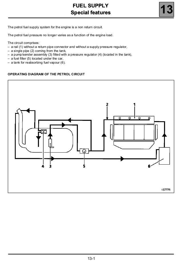 renault sel engine diagram wiring diagrams image free