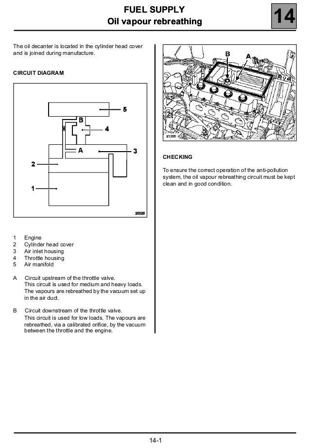 Renault Clio 1 4 Wiring Diagram Origin