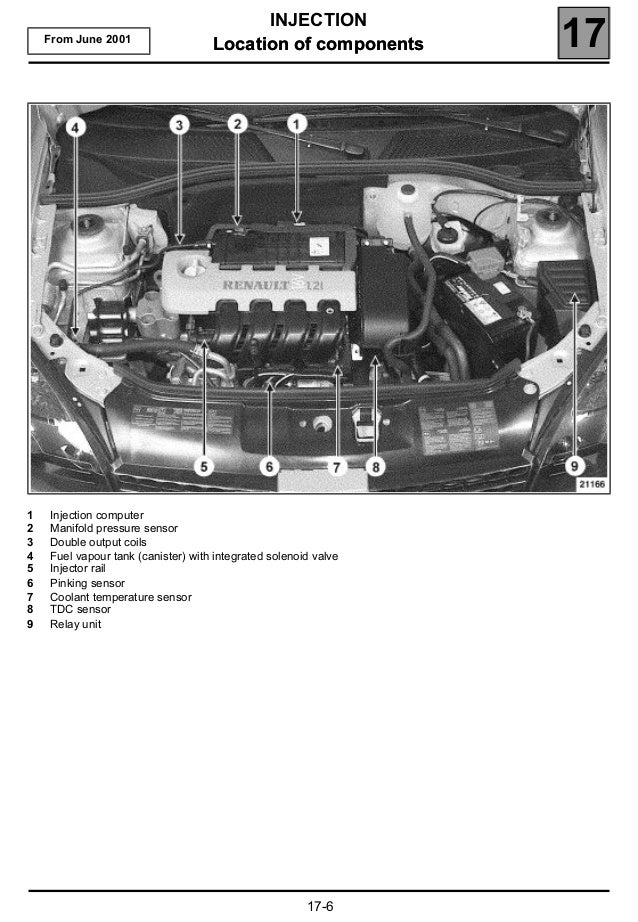 Dsc further Basicmanualworkshoprepairmanuals And moreover Maxresdefault besides Maxresdefault furthermore Megane Wiring Diagram Best Of Renault. on renault megane engine diagram