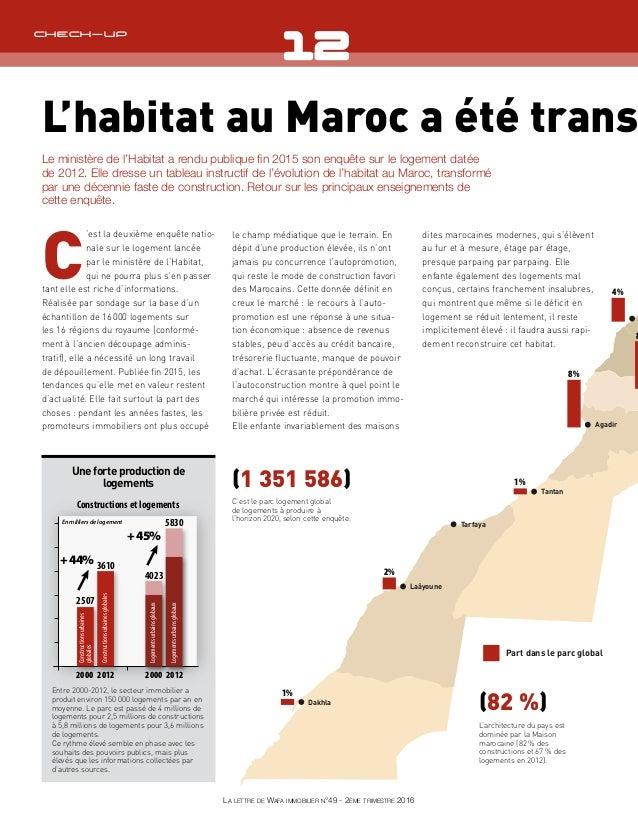 L'habitat au Maroc a été trans Le ministère de l'Habitat a rendu publique fin2015 son enquête sur le logement datée de 20...