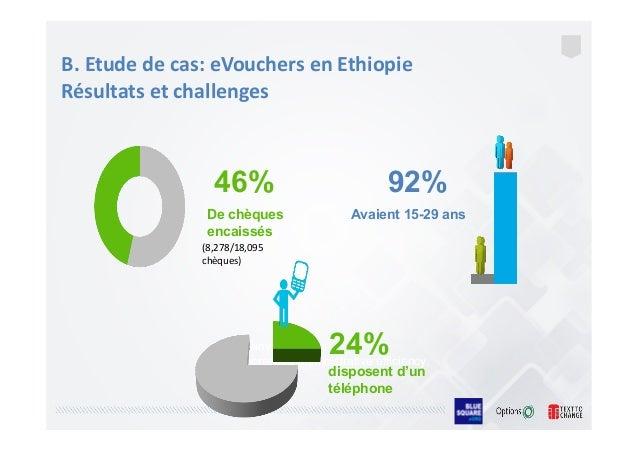 B.  Etude  de  cas:  eVouchers  en  Ethiopie   Résultats  et  challenges   46% • Many were poor • In...