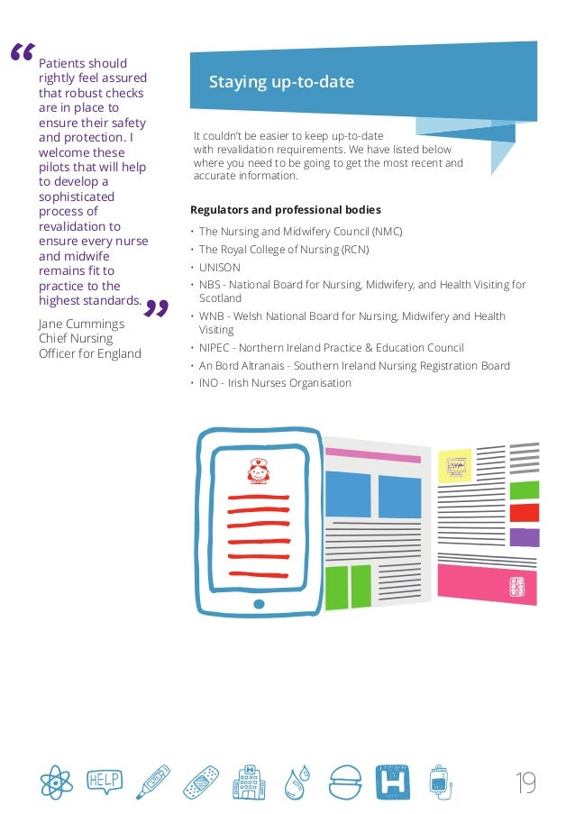 nursing and midwifery council confidentiality