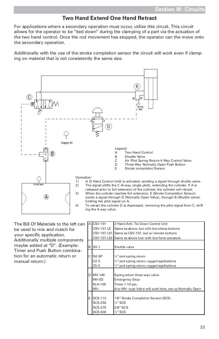50940492 pneumatic handbook 25