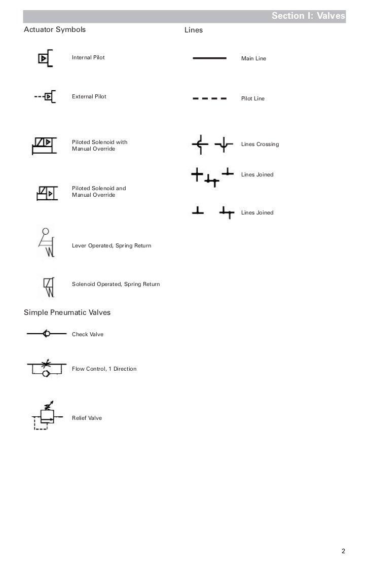 50940492 pneumatic handbook check valve flow control 1 direction relief valve 2 5 biocorpaavc Choice Image
