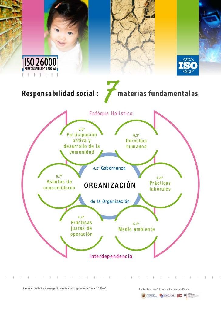Responsabilidad social :                                                                               7                  ...