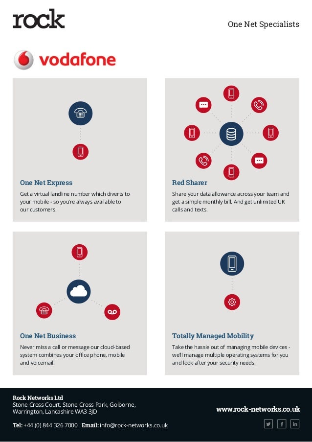 Vodafone OneNet