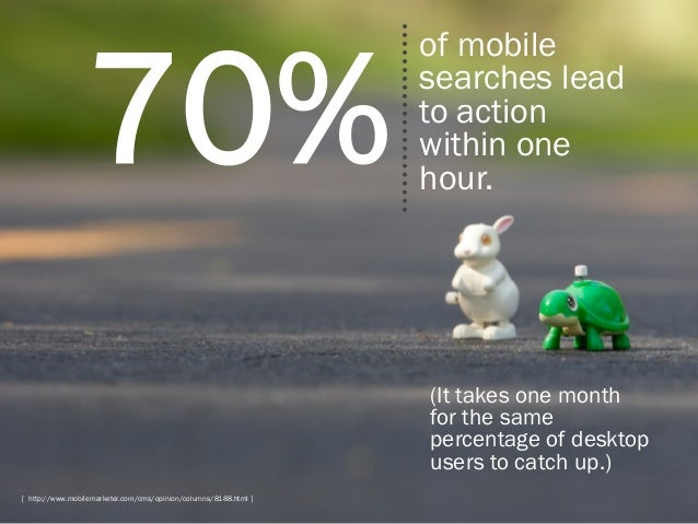 70%  of mobile searches lead to action within one hour.  (It takes one month for the same percentage of desktop users to c...