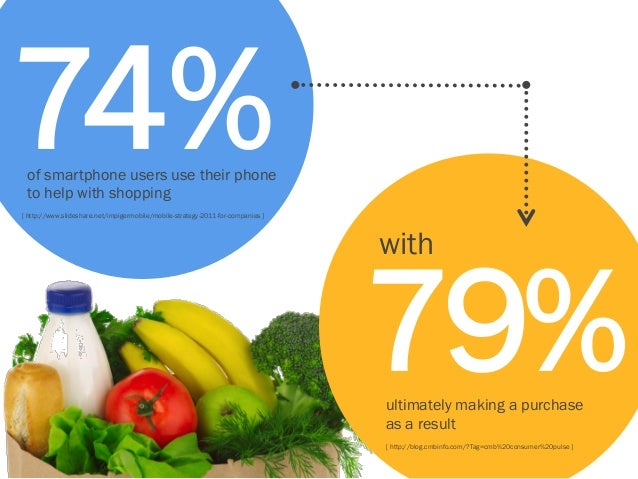 74%  of smartphone users use their phone to help with shopping  [ http://www.slideshare.net/impigermobile/mobile-strategy-...