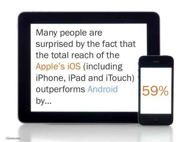 Many people are surprised by the fact that the total reach of the Apple's iOS (including iPhone, iPad and iTouch) outperfo...