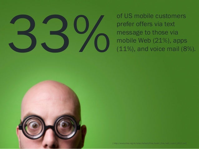 33%  of US mobile customers prefer offers via text message to those via mobile Web (21%), apps (11%), and voice mail (8%)....