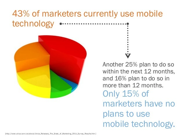 43% of marketers currently use mobile technology  Another 25% plan to do so within the next 12 months, and 16% plan to do ...