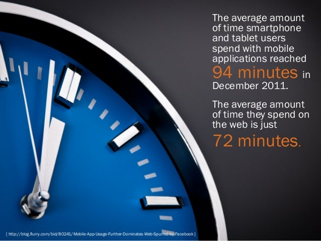 The average amount of time smartphone and tablet users spend with mobile applications reached in December 2011.  94 minute...
