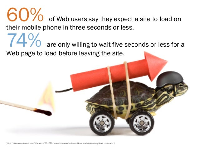 60% 74%  of Web users say they expect a site to load on their mobile phone in three seconds or less. are only willing to w...