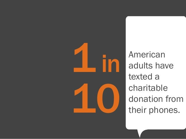 1 in 10 [ http://pewinternet.org/~/media//Files/Reports/2012/Real%20Time%20Charitable%20Giving.pdf ]  American adults have...