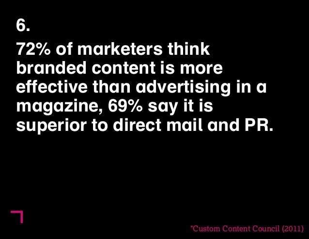 6.  72% of marketers think  branded content is more  effective than advertising in a  magazine, 69% say it is  superior to...
