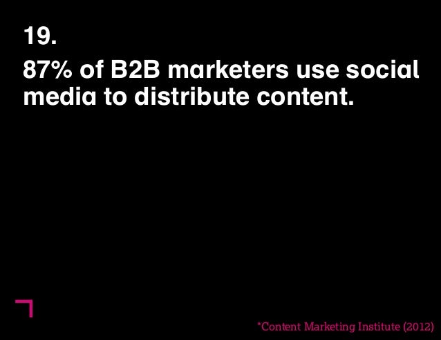 19.  87% of B2B marketers use social  media to distribute content.  *Content Marketing Institute (2012)