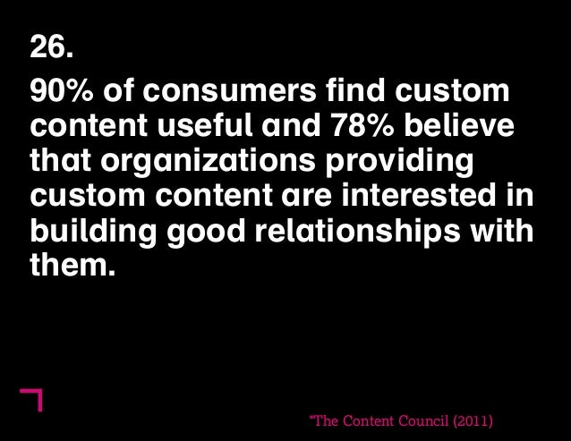 26.  90% of consumers find custom  content useful and 78% believe  that organizations providing  custom content are intere...