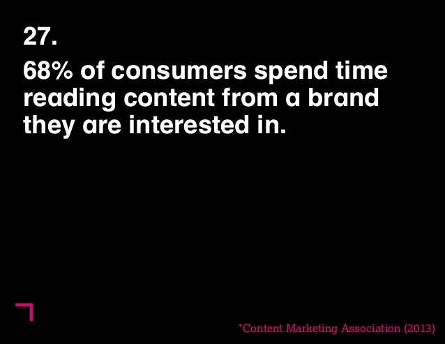 27.  68% of consumers spend time  reading content from a brand  they are interested in.  *Content Marketing Association (2...