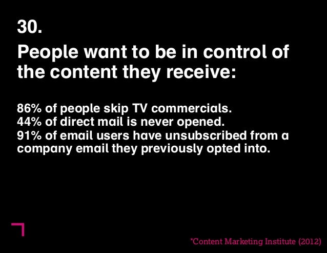 30.  People want to be in control of  the content they receive:  86% of people skip TV commercials.  44% of direct mail is...