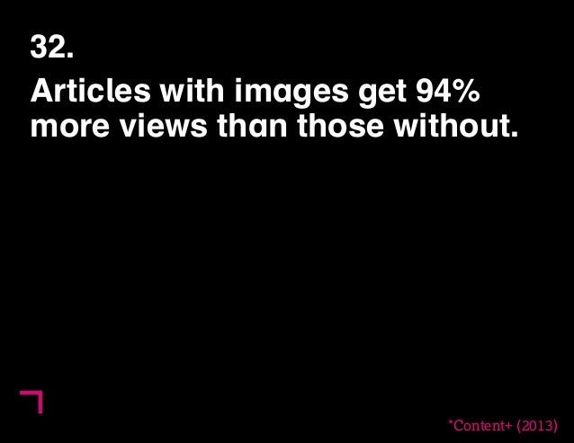 32.  Articles with images get 94%  more views than those without.  *Content+ (2013)