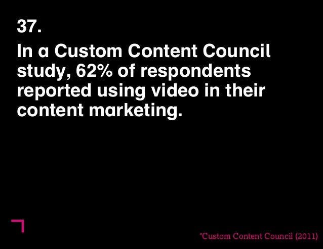 37.  In a Custom Content Council  study, 62% of respondents  reported using video in their  content marketing.  *Custom Co...