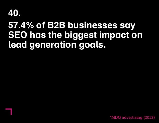 40.  57.4% of B2B businesses say  SEO has the biggest impact on  lead generation goals.  *MDG advertising (2013)