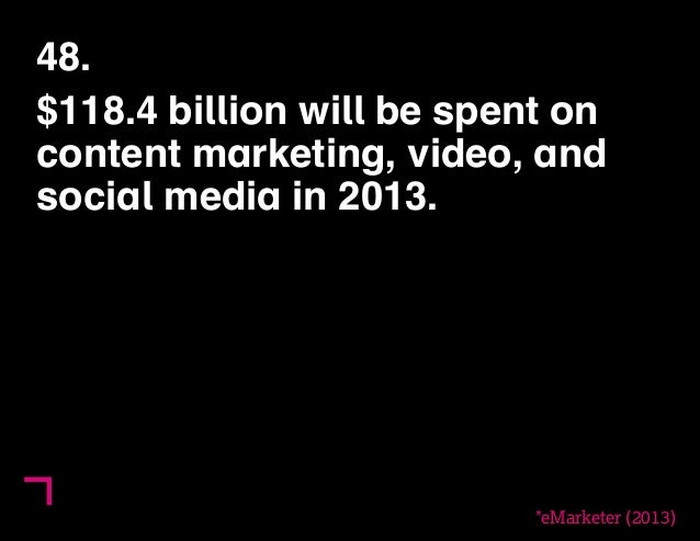 48.  $118.4 billion will be spent on  content marketing, video, and  social media in 2013.  *eMarketer (2013)