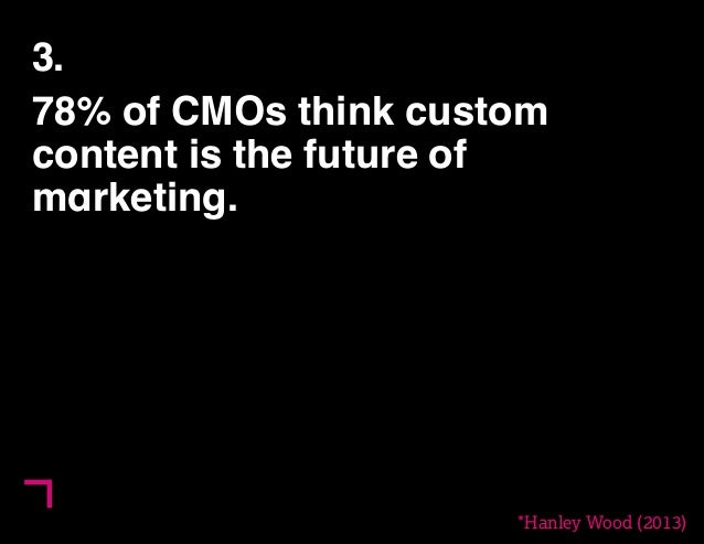 3.  78% of CMOs think custom  content is the future of  marketing.  *Hanley Wood (2013)