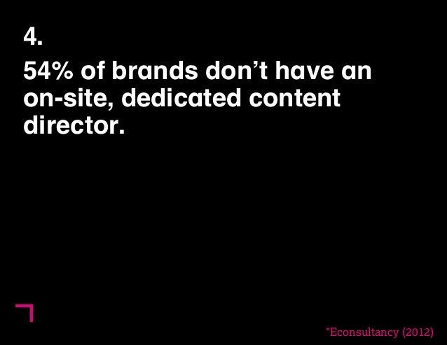 4.  54% of brands don't have an  on-site, dedicated content  director.  ()  *Econsultancy (2012)