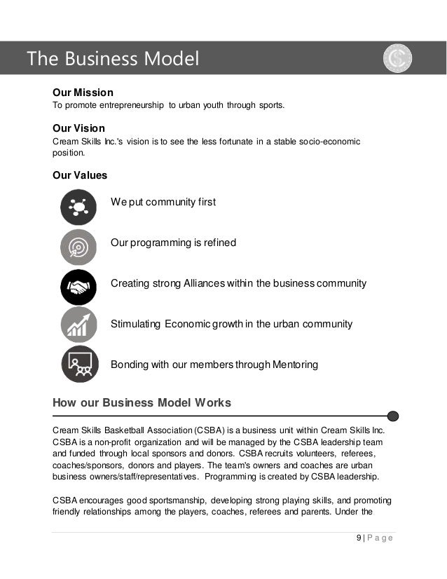 youth sports business plan