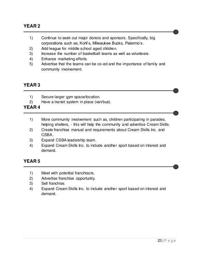 basketball camp business plan