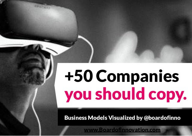 +50 Companies you should copy. Business Models Visualized by @boardofinno www.Boardofinnovation.com