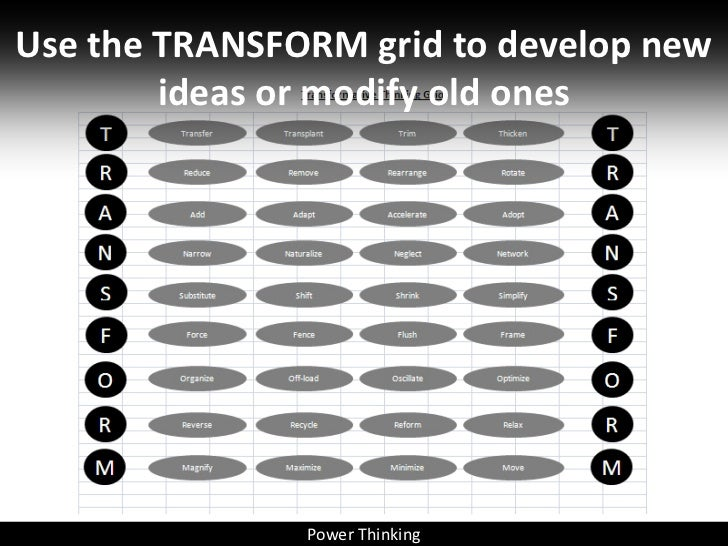 Use the TRANSFORM grid to develop new         ideas or modify old ones                    Power Thinking