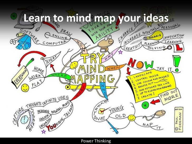 Learn to mind map your ideas                Power Thinking