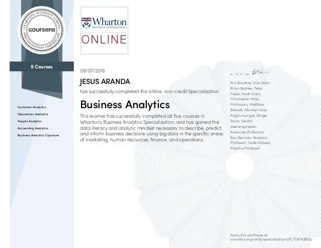 Business Analytics Wharton Certificate
