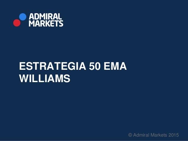 Admiralmarkets curso forex