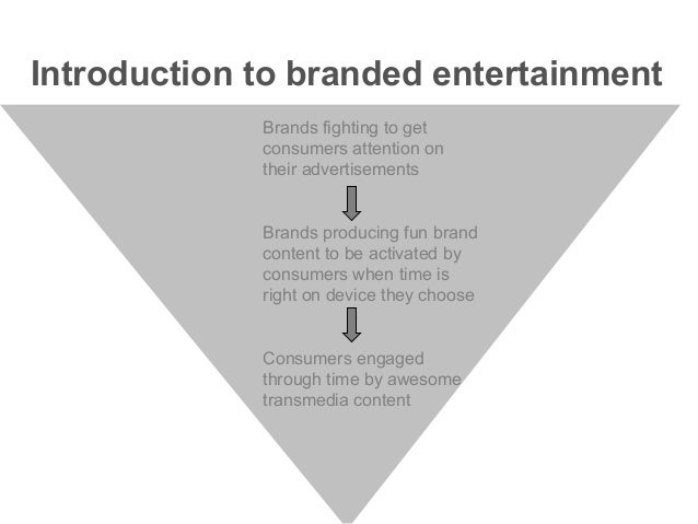 Brands fighting to get consumers attention on their advertisements Brands producing fun brand content to be activated by c...