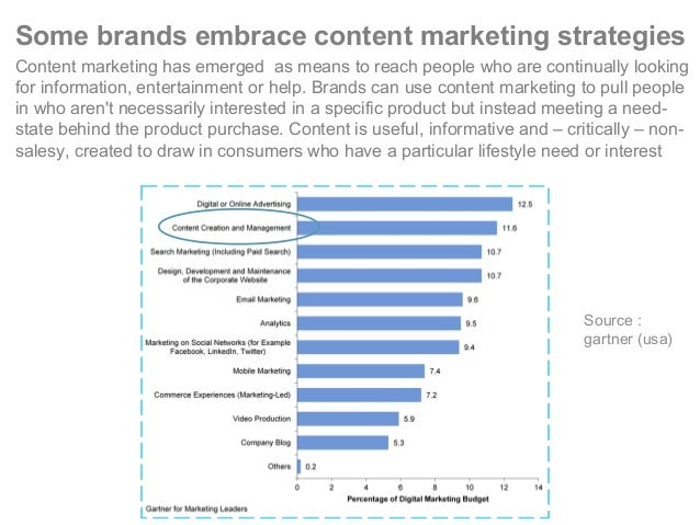 Some brands embrace content marketing strategies Content marketing has emerged as means to reach people who are continuall...