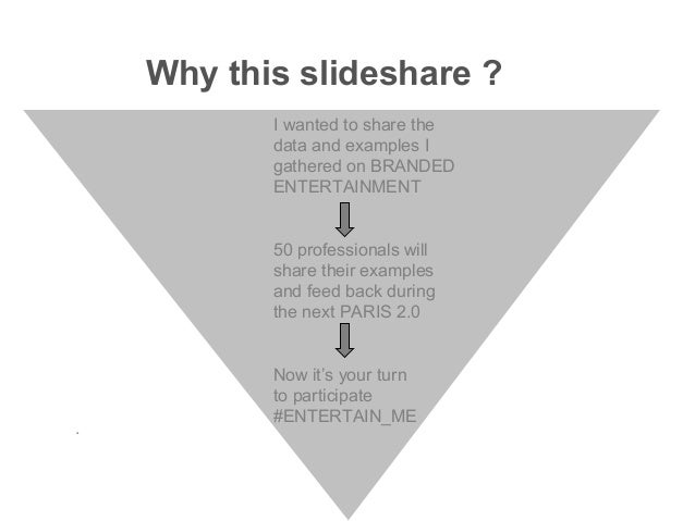 . I wanted to share the data and examples I gathered on BRANDED ENTERTAINMENT 50 professionals will share their examples a...