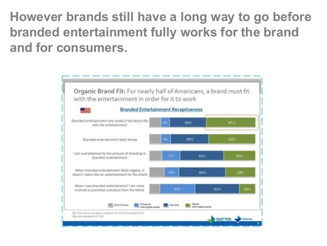 However brands still have a long way to go before branded entertainment fully works for the brand and for consumers.