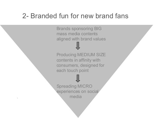 . Brands sponsoring BIG mass media contents aligned with brand values Producing MEDIUM SIZE contents in affinity with cons...
