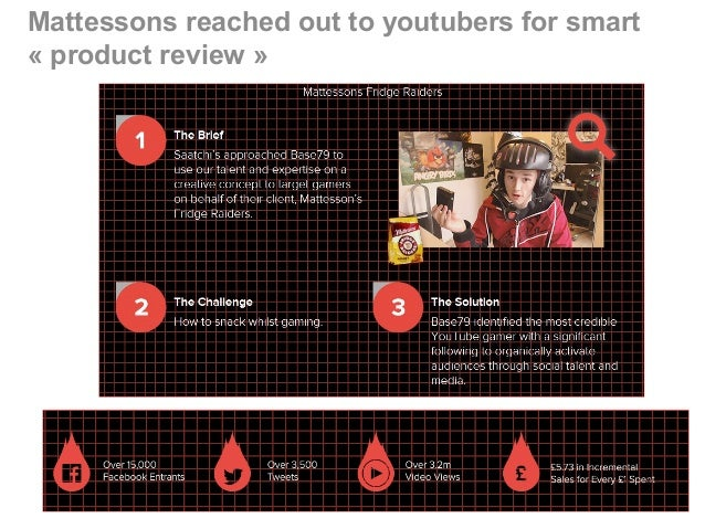 Mattessons reached out to youtubers for smart « product review »