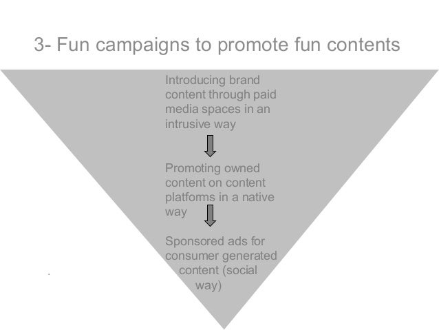 . Introducing brand content through paid media spaces in an intrusive way Promoting owned content on content platforms in ...