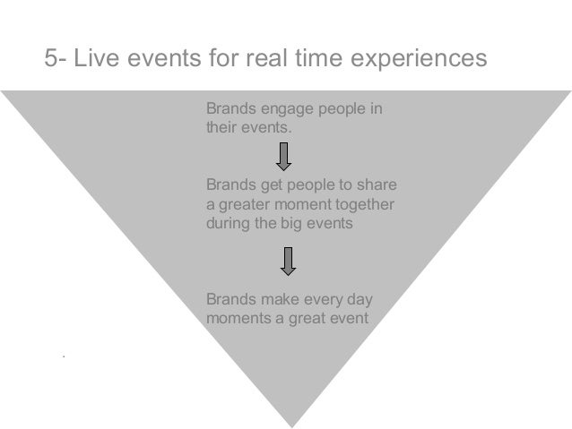 . Brands engage people in their events. Brands get people to share a greater moment together during the big events Brands ...