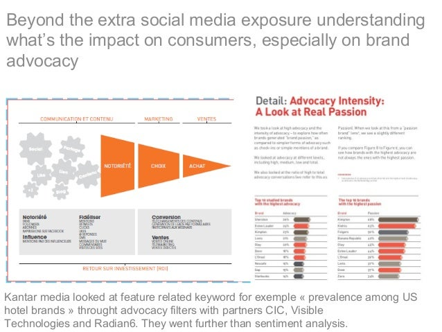 Beyond the extra social media exposure understanding what's the impact on consumers, especially on brand advocacy Kantar m...