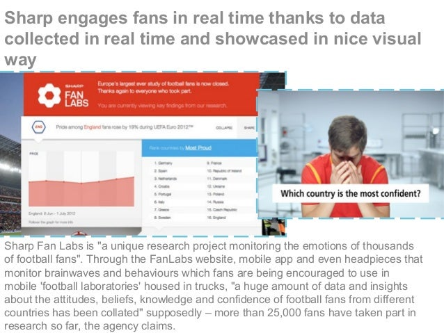 """Sharp engages fans in real time thanks to data collected in real time and showcased in nice visual way Sharp Fan Labs is """"..."""