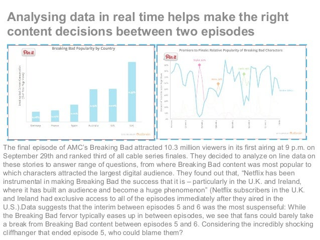Analysing data in real time helps make the right content decisions beetween two episodes The final episode of AMC's Breaki...