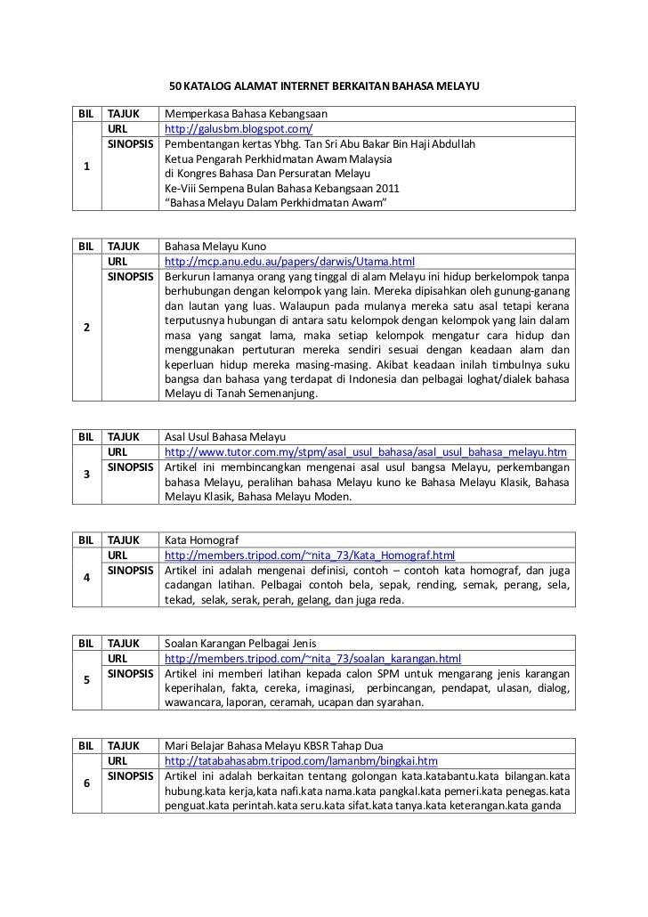 50 KATALOG ALAMAT INTERNET BERKAITAN BAHASA MELAYUBIL   TAJUK    Memperkasa Bahasa Kebangsaan      URL      http://galusbm...